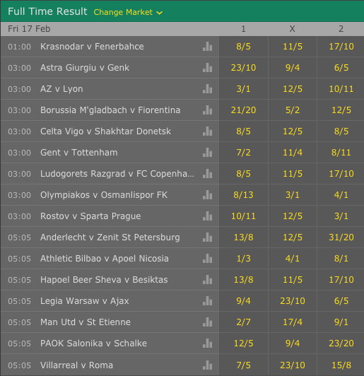 Europa League Round of 32 Game Odds