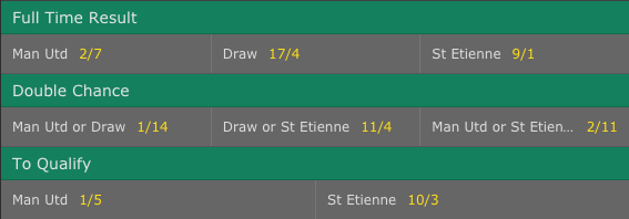 Manchester United vs. Saint Etienne Odds