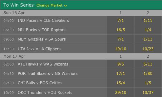 2016-17 NBA Playoffs 1st Round Winner Odds