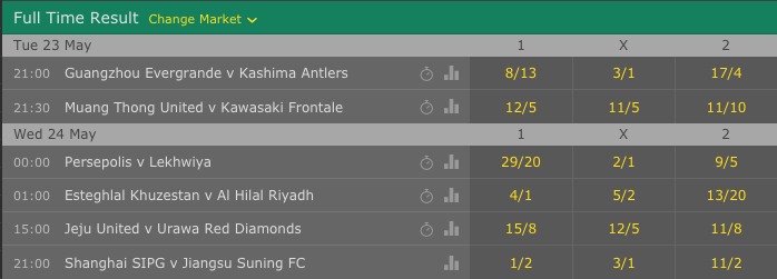 2017 AFC Champions League Knockout Stage 1st Leg Odds
