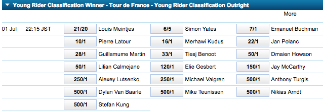Tour de France 2017 Young Rider Classification Winner Odds