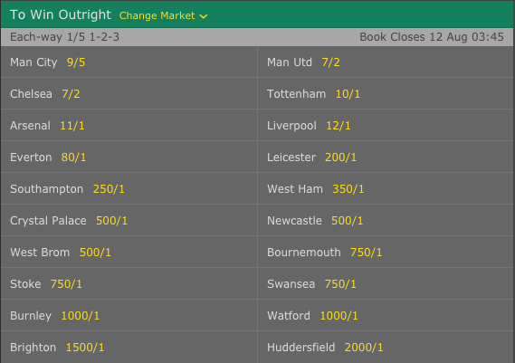 2017-18 English Premier League Outright Winner Odds