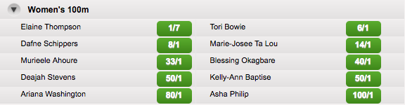 Women's 100 Metres Outright Winner Odds