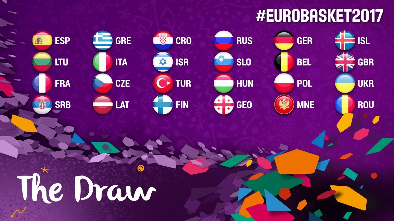 EuroBasket 2017 Competing Nations