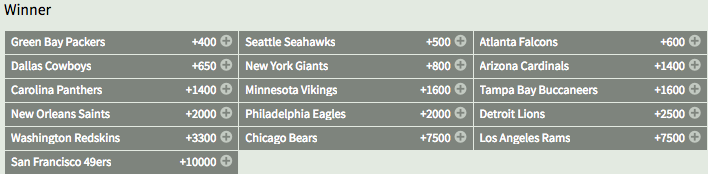 NFC Winner Odds