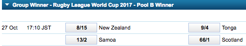 2017 Rugby League World Cup Group B Winner Odds