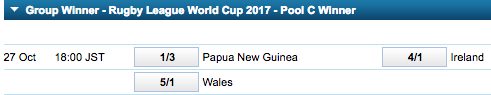 2017 Rugby League World Cup Group C Winner Odds