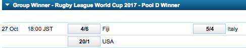 2017 Rugby League World Cup Group D Winner Odds