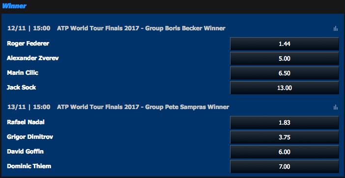 2017 ATP World Tour Finals Group Winner Odds