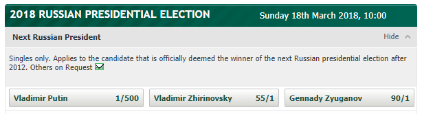 2018 Russian Presidential Election Odds