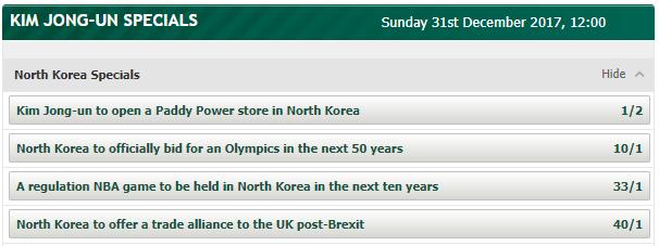 Kim Jong-un Odds