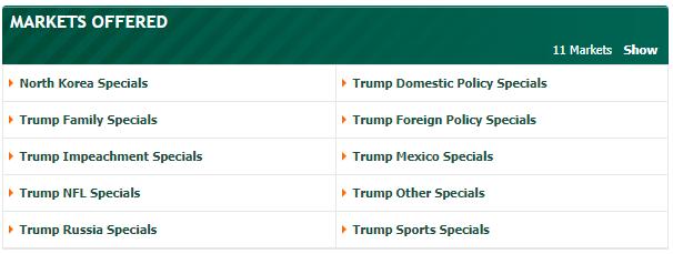 Trump Odds
