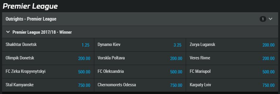 Ukrainian Premier League Outright Odds
