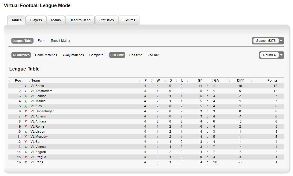 Virtual League Football Table