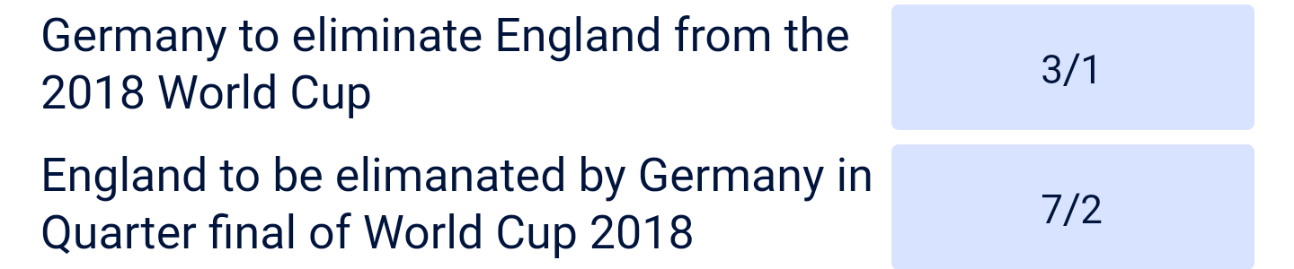 2018 World Cup Germany & England Odds