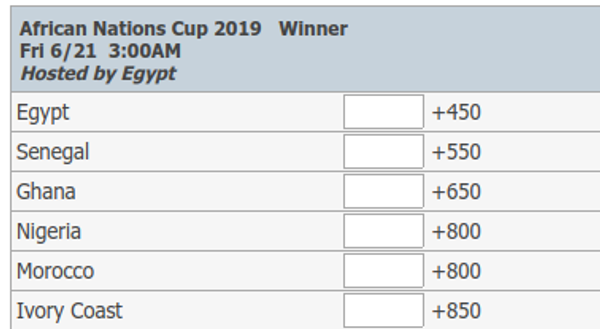 2019 African Nations Cup Odds