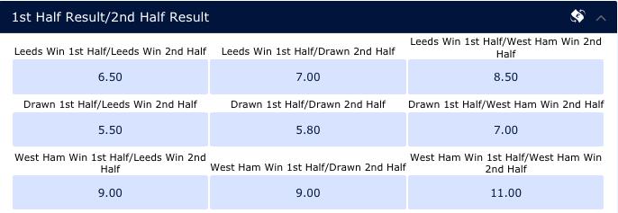 William Hill 1st Half Result-2nd Half Result