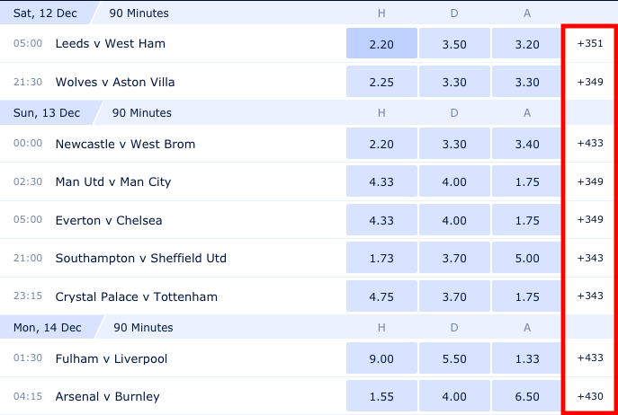 William Hill Bet Options