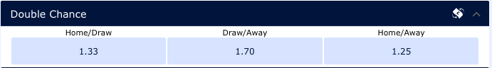 William Hill Double Chance