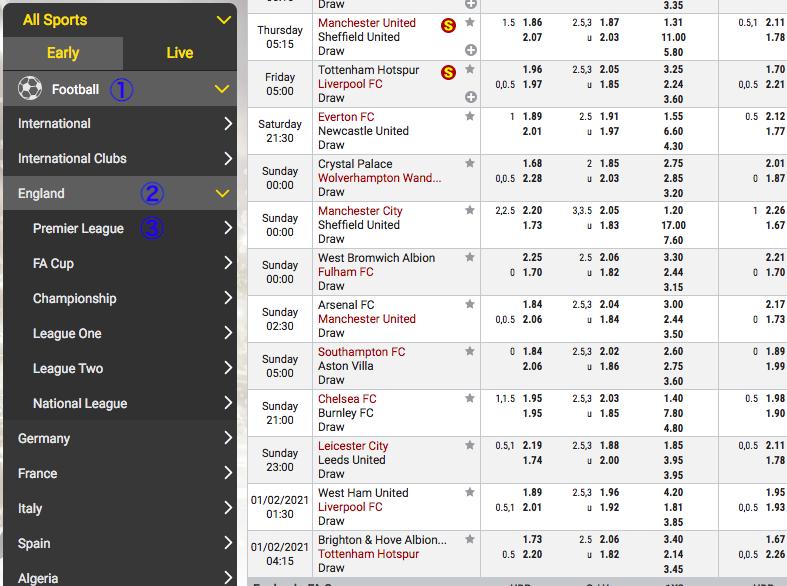 Dafabet English Premier League
