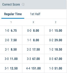 Sportingbet Correct Score