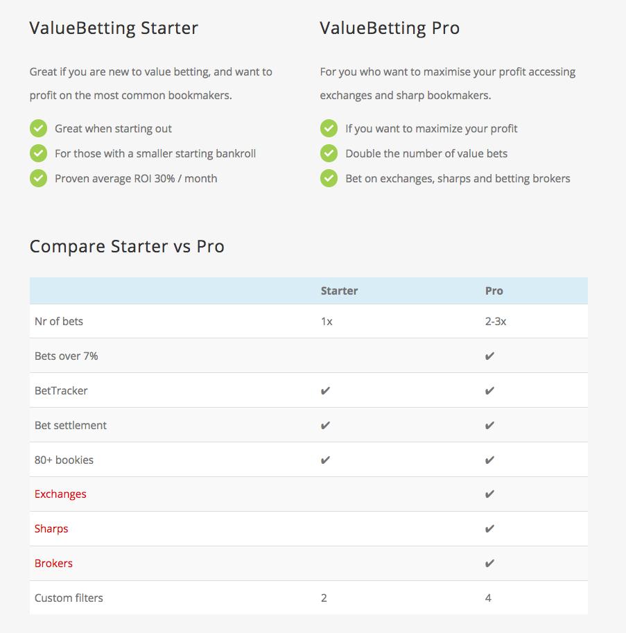 RebelBetting Starter vs Pro