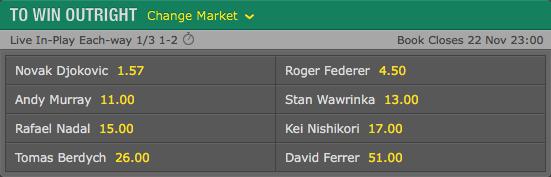 bet365: Prediksi Pemenang ATP World Tour Finals 2015