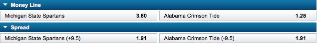 Prediksi Semifinal Alabama vs. Michigan State