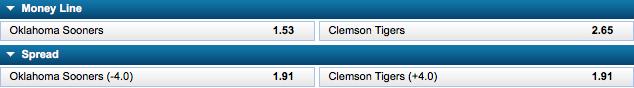 Prediksi Semifinal Clemson vs. Oklahoma