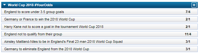 Odd Piala Dunia 2018