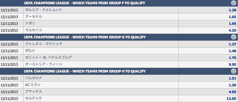2013-2014 UEFAチャンピオンズリーグ 各グループの1位予想オッズ