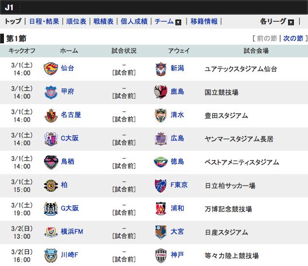 2014年Jリーグ開幕戦対戦カード