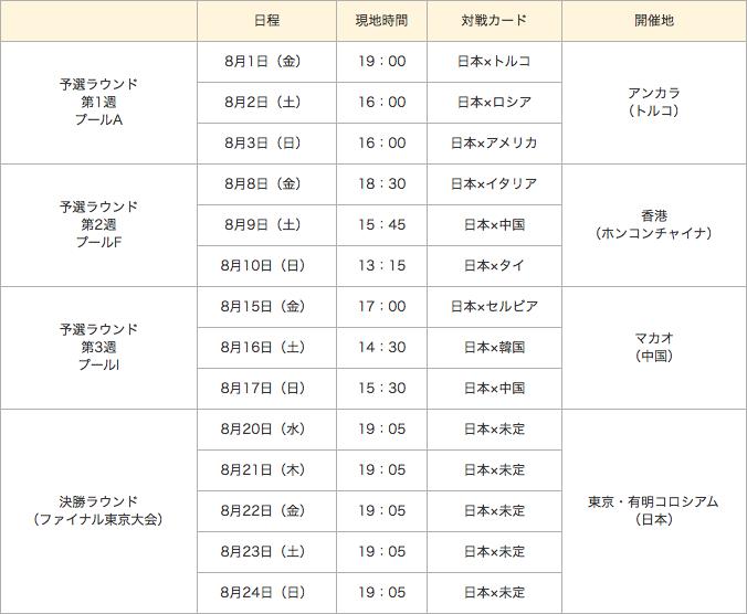 ワールドGP日本の試合日程