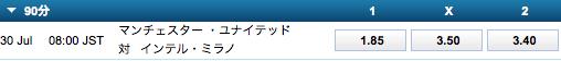 マンU-インテル勝敗オッズ
