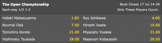 全英オープン日本人選手トップオッズ