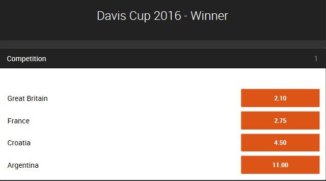 デビスカップ2016優勝オッズ