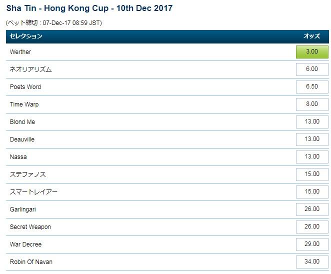 香港カップ2017オッズ