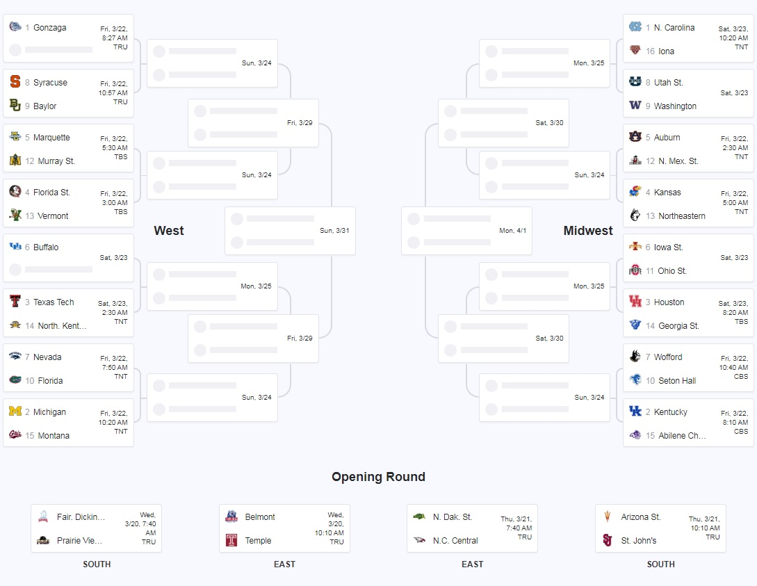 NCAAカレッジバスケットボールトーナメント2019組み合わせ②