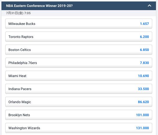 NBAイースタン・カンファレンスウィナー2019-20シーズンオッズ