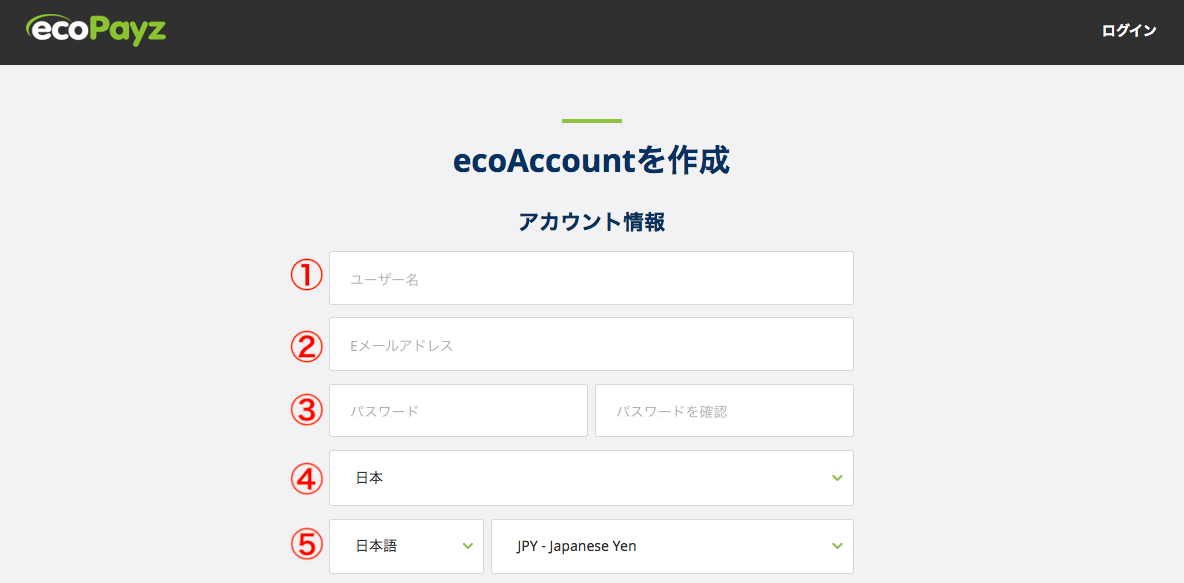 ecoPayz(エコペイズ)登録