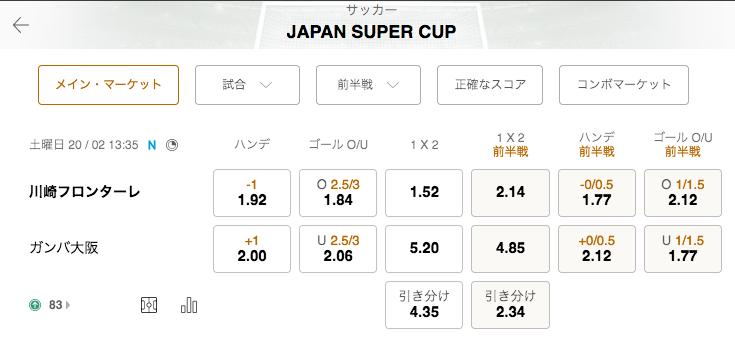 富士ゼロックススーパーカップ2021オッズ