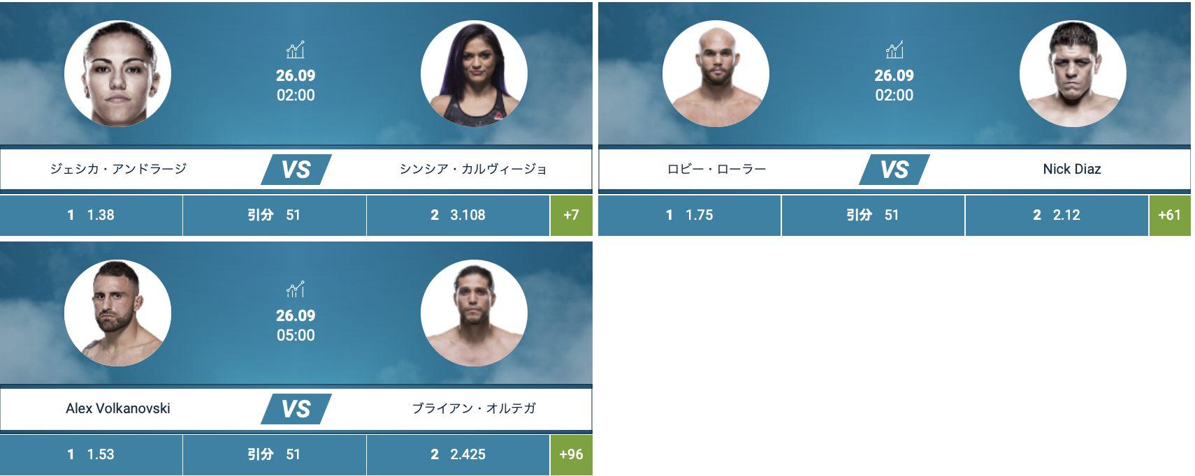 UFC266C